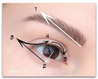Как придать форму бровям техника и средства для макияжа