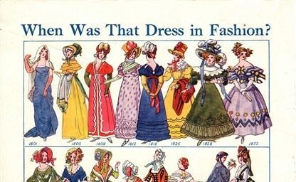 Мода и стиль годов история костюма от милитты